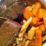 recette Pot au feu (compatible dukan)