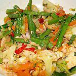 recette Salade de chou-fleur et potiron avec sauce au lait de coco