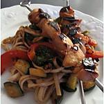 recette Brochettes de poulet yakitori sur son lit de udon et légumes sautés
