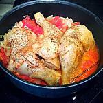 recette Cuisses de poulet aux tomates