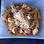 recette Poêlee de poulet et tofu aux légumes