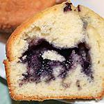 recette Muffins confiture myrtille