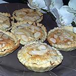 recette Tartelettes amandines Nutella