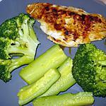 recette Escalopes de veau grillées aux légumes
