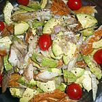 recette Salade d avocat aux maquereaux fumés