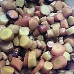 recette Carottes multicolores rôties au four