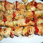 recette Brochettes de poulet au paprika