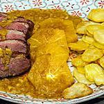 recette Magret de canard à l'orange et au gingembre