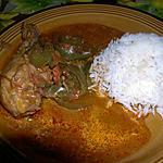 recette Poulet paprikash (plat hongrois)