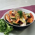 recette Émincé de dinde aux légumes sautés