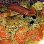 recette Ragoût de saucisses de Strasbourg au curry