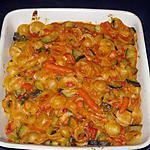 recette Gratin de coquillettes aux légumes et aux lardons