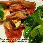 recette Tarte saucisson, œuf, tomate