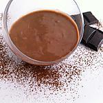 recette Crème dessert au chocolat au lait