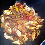 recette Poêlée de fenouil et aiguillettes de poulet