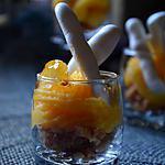 recette Verrine comme une tarte au citron