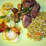 recette Sauté de Canard aux Champignons