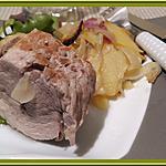 recette Filet mignon en cocotte au Bacon, pommes de terre et Oignons