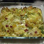 recette Gratin de chou, dés de jambon et fromage