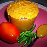 recette SATINI à la Pâte d'ARACHIDE (dakatine), PETITS PIMENTS VERTS et GINGEMBRE