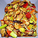 recette Poulet Chop Suey