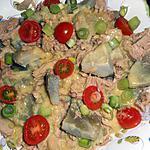 recette Salade de fonds d artichauts au thon