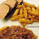 recette Filet mignon cuisson basse température