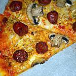 recette Pizza aux merguez et champignons