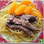 recette Aiguillettes de canard marinées, aux pêches