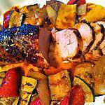 recette Mignon de porc en croûte de tomates épicée et légumes grillés (comptaible Dukan)