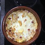 recette Gratin au chou blanc, jambon et pommes de terre.