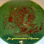recette Velouté d'épinards et bananes au curry