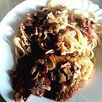 recette Piccata de poulet sauce jambon champignons