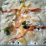 recette Gratin brocolis et pommes de terre