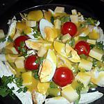 recette Salade bistrot au poulet