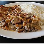 recette Escalopes de dinde amandes et champignons