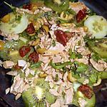 recette Salade concombre,kiwi,thon