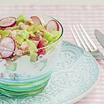 recette Tzatziki aux langoustines, radis et concombre