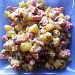 recette Salade pommes de terre, cornichons et cevelas sauce moutarde-balsamique
