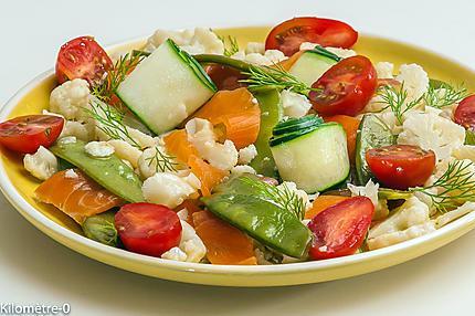 Photo de recette de salade, chou fleur, saumon fumé, concombre, pois gourmand, tomate, facile, léger de Kilomètre-0, blog de cuisine réalisée à partir de produits locaux et issus de circuits courts