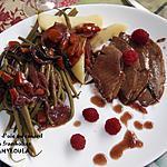 recette Magrets d'oie (ou de canard) aux framboises