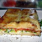 recette croques corgettes chèvre