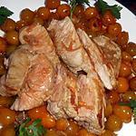 recette Filet mignon de porc aux mirabelles