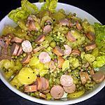 recette Salade strasbourgeoise