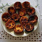 recette muffin au chorizo et comté