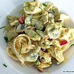 recette Fettuccine fraîches à la crème, dinde et champignons
