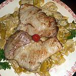 recette Grillade de porc aux poireaux