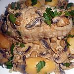 recette Roti de dinde à la normande