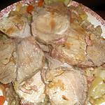recette Roti de porc au chou blanc braisé