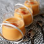 recette Velouté de patates douces au lait de coco, bio